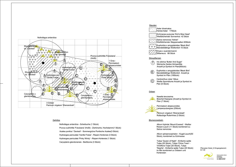 gartenmanufaktur-nuessler-entwurf-grundriss-pflanzplan